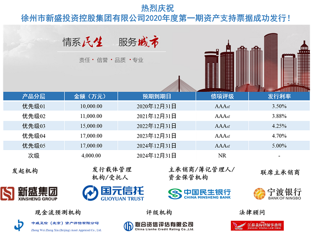 中国有哪些信托公司,2019信托公司最新排名,交银信托公司怎么样